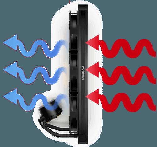 Sistema de Refrigeración líquida Nox H-360 ARGB 1 115NX00012